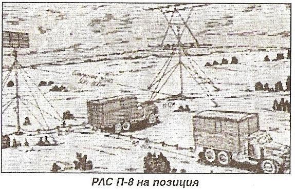 Радиостанция 20РТП